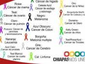 Ante el diagnostico de cancer by MonicaFeliz
