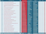 Ranking de antivirus AV-Test