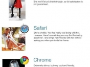 If browsers were women - Si Los browser fueran mujeres