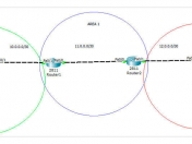 Redes Ospf Multiples areas