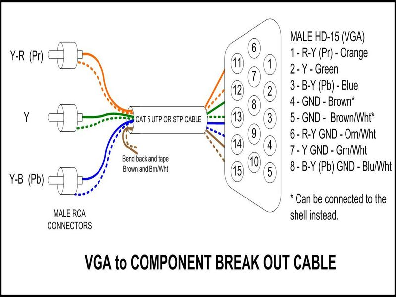 as well C F as well B E Bcbf Fe Dc further Fq W M F Rec X Medium likewise Icn Wsu. on vga cable wiring diagram