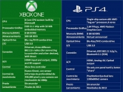 Ps4 vs Xbox one /Super-Machines-Gamers [Full-post]