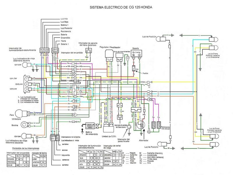 Diagrama O Sistema Electrico De Motos Chinas on 2010 kawasaki ex250