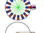 posible motor magnetico